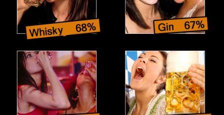 álcool e mulher